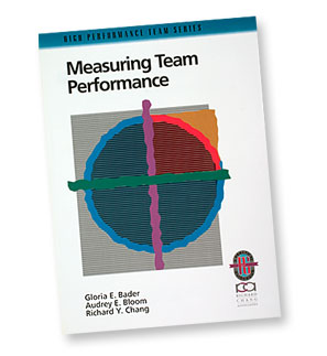measurement tools for measuring commitment Measuring organizational performance:  measurement systems as a tool to report triple bottom line performance  commitment a shareholder has on solving.