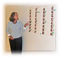Gloria Bader explaining trust cards.